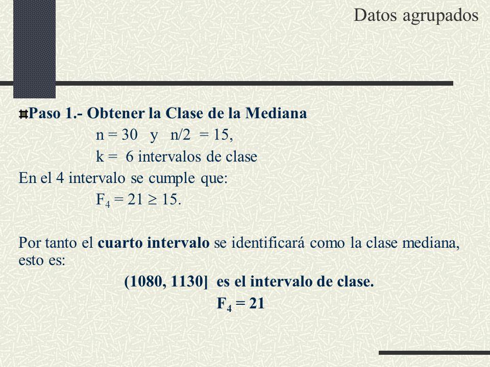 (1080, 1130] es el intervalo de clase.